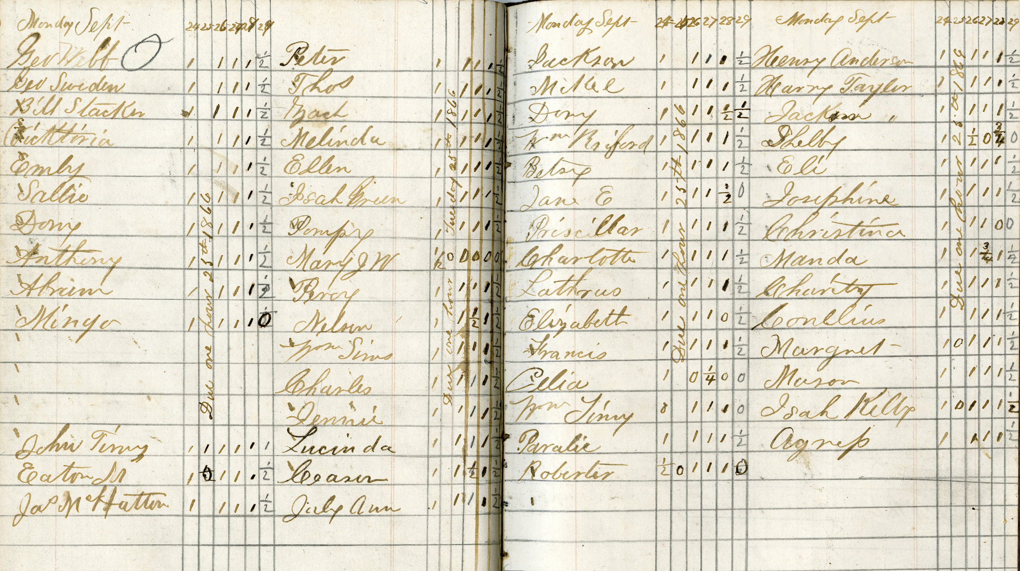 A tally of days worked by hands on Lammermoor Plantation, 1866. The number of hands listed (50) hints at the size of the plantation.