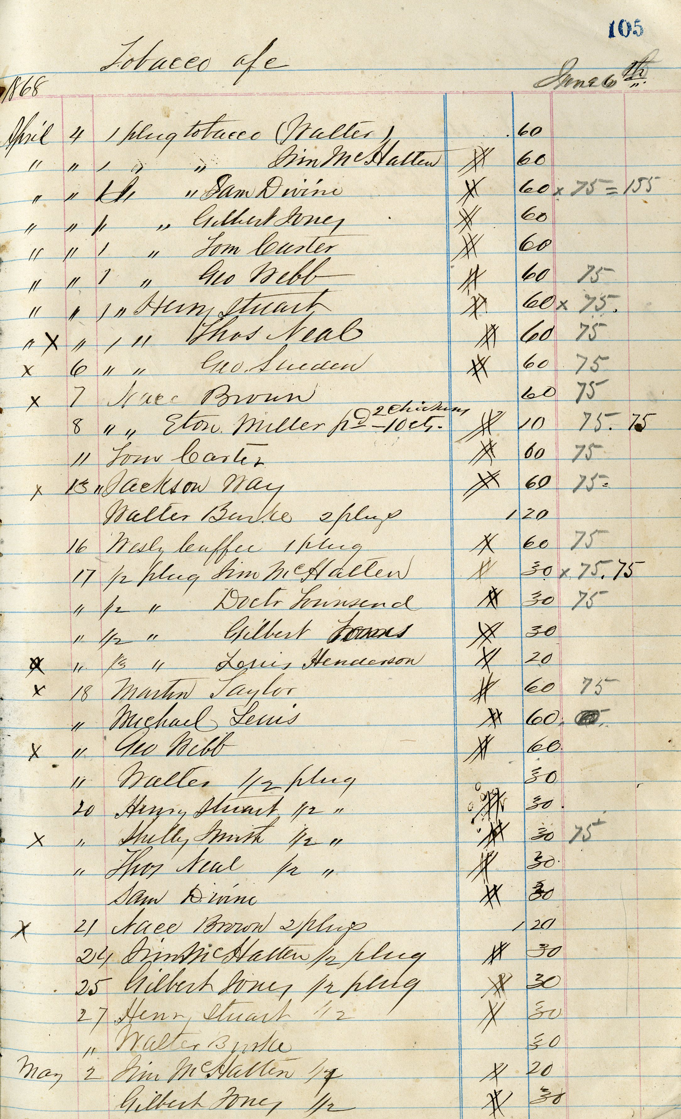 Among the business records of Lammermoor Plantation is what appears to be the account book of the plantation's store. This page details tobacco sold by the store. Many--perhaps all--of the purchasers were freedmen employed by the plantation.