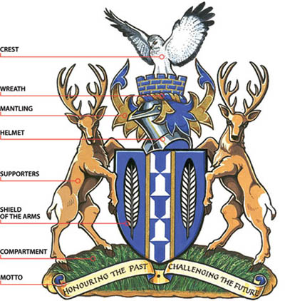 A diagram identifying the components of a coat of arms.