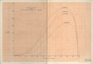 Diagram from Lab Report, 19 December 1944, Airplane Propellors Problem